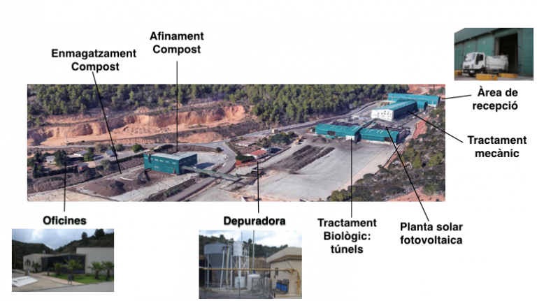Planta de Reciclaje y compostaje Onda